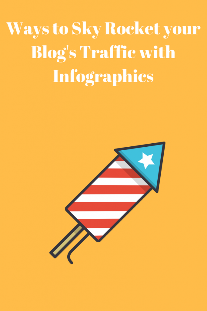 Increase traffic to blog with infographic